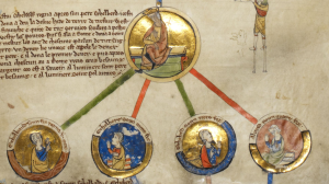 Genealogical tree of Æthelwulf of Wessex (reign 839-858) © The British Library, Royal 14 B V